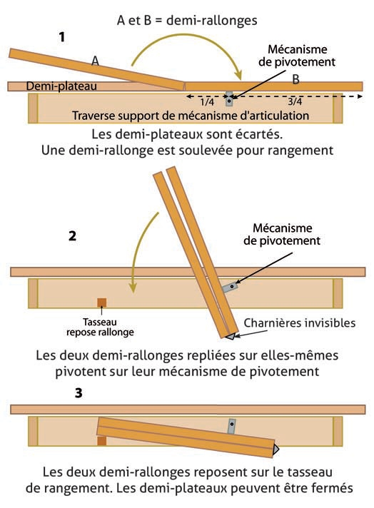 Une table ronde rallonge papillon bois le bouvet for Table a manger rallonge papillon