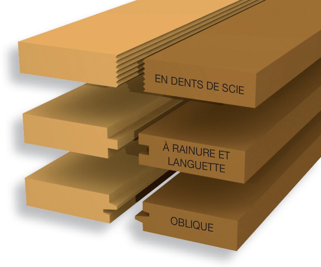 Bouveter bois le bouvet for Assemblage de meuble en bois