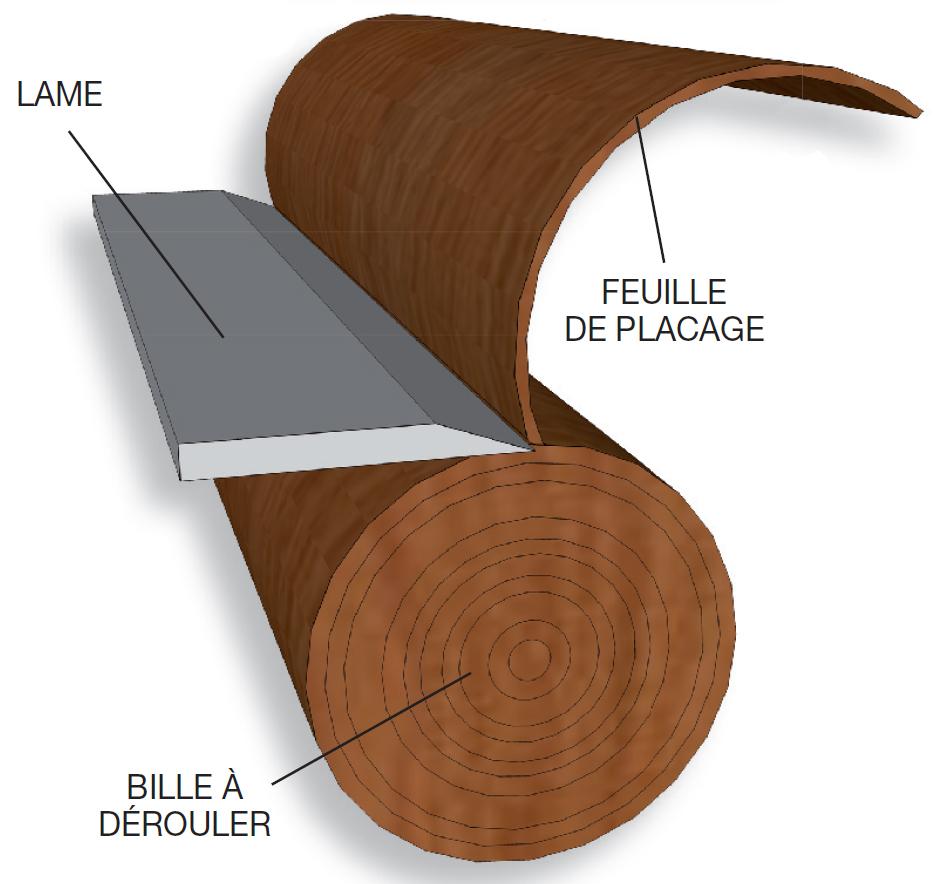 D roulage bois le bouvet for Fabrication bois