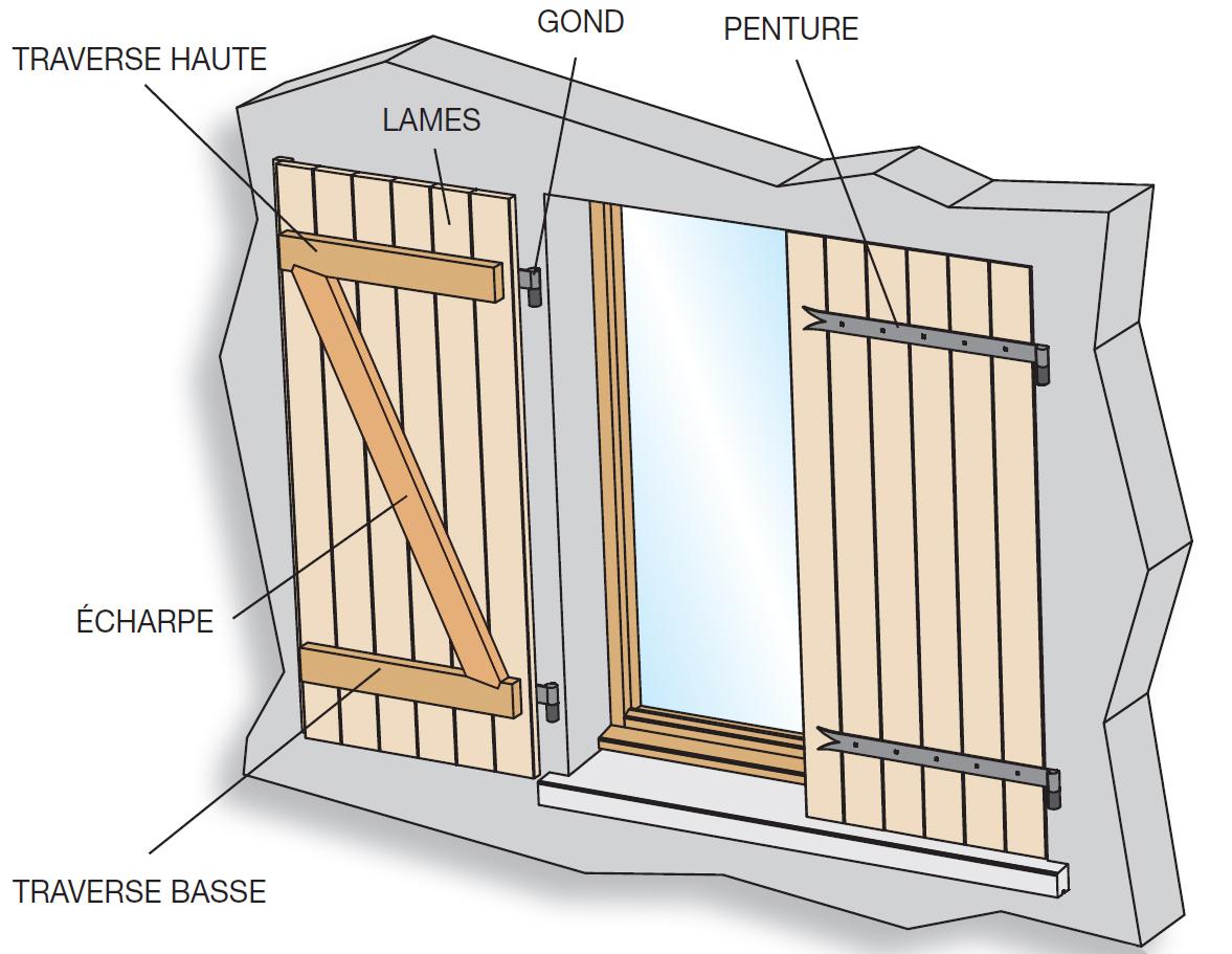 volet bois le bouvet. Black Bedroom Furniture Sets. Home Design Ideas