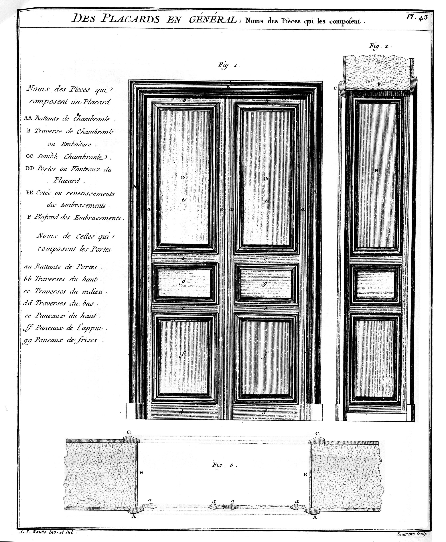 Les chambranles planches de roubo bois le bouvet for Les portes logiques pdf
