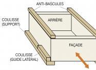 Antibascule bois le bouvet - Coulisse de tiroir grande longueur ...