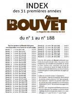 Index du Bouvet - janvier 2018