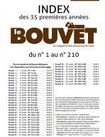 Index du Bouvet - août 2021