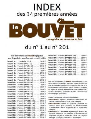 Index du Bouvet, mars 2020