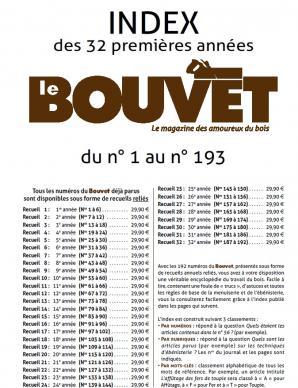 Index du Bouvet, novembre 2018