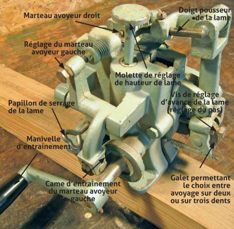 l 39 avoyage d 39 une lame de scie ruban bois le bouvet. Black Bedroom Furniture Sets. Home Design Ideas