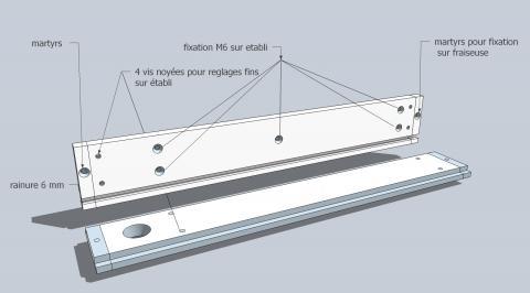 Travail du métal : fabriquer une presse d'établi, schéma des fraisages