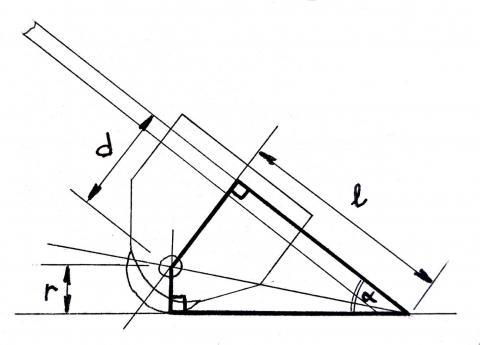Gabarit d'affûtage, méthode géométrique : schéma mathématique