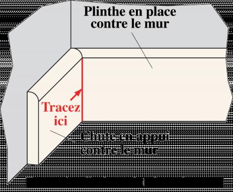 Plinthes et coupes d 39 onglet bois le bouvet - Comment couper un angle a 45 degres ...